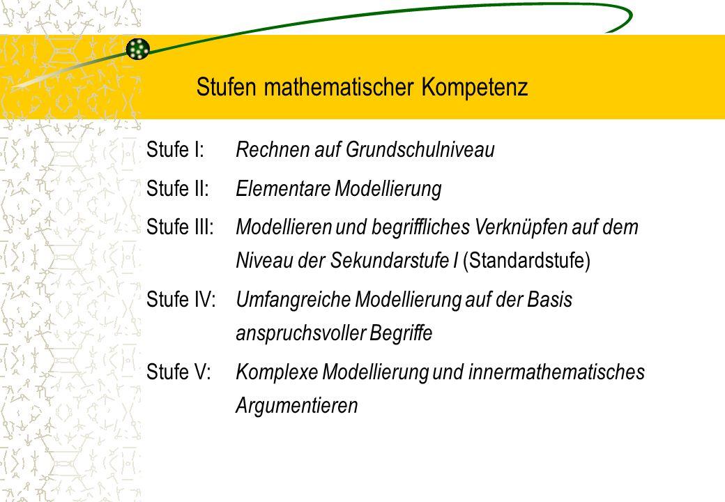 Stufen mathematischer Kompetenz Stufe I: Rechnen auf Grundschulniveau Stufe II: Elementare Modellierung Stufe III: Modellieren und begriffliches Verkn