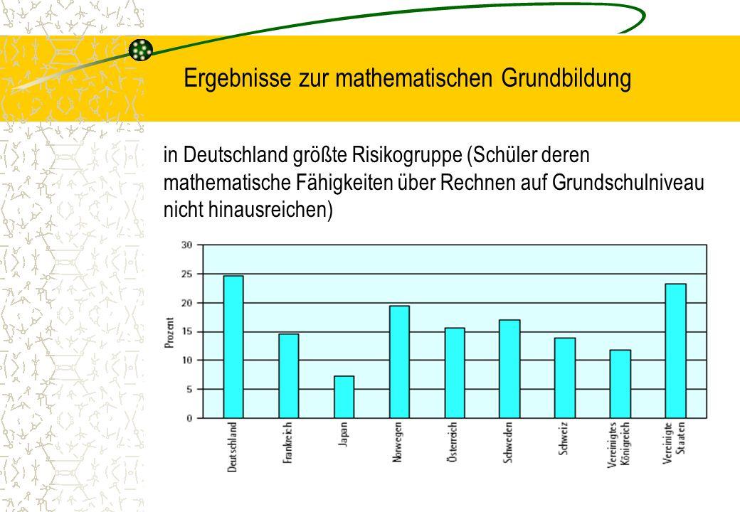 in Deutschland größte Risikogruppe (Schüler deren mathematische Fähigkeiten über Rechnen auf Grundschulniveau nicht hinausreichen) Ergebnisse zur math