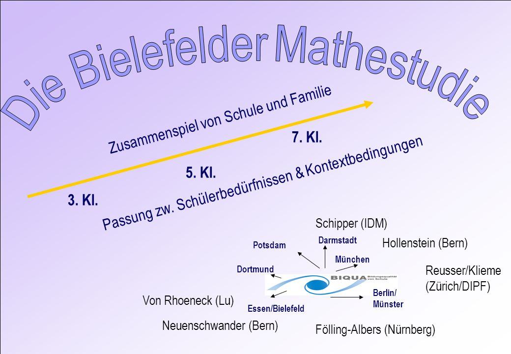 Passung zw. Schülerbedürfnissen & Kontextbedingungen 3. Kl. 7. Kl. 5. Kl. Zusammenspiel von Schule und Familie Potsdam München Berlin/ Münster Dortmun