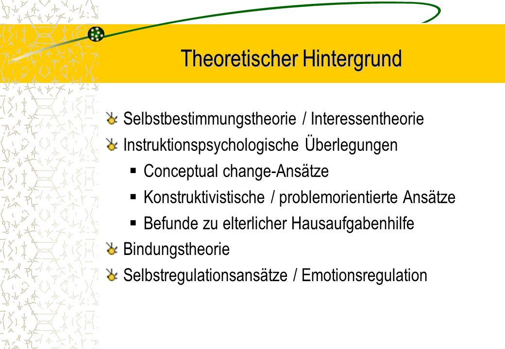 Selbstbestimmungstheorie / Interessentheorie Instruktionspsychologische Überlegungen Conceptual change-Ansätze Konstruktivistische / problemorientiert