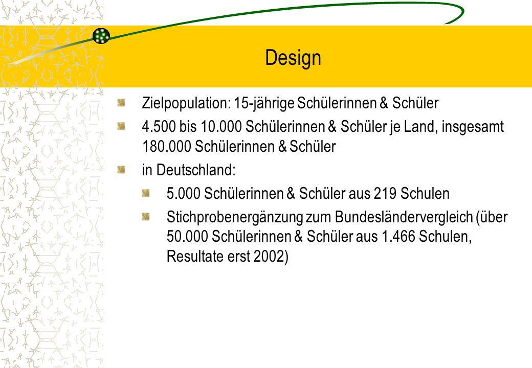 Design Zielpopulation: 15-jährige Schülerinnen & Schüler 4.500 bis 10.000 Schülerinnen & Schüler je Land, insgesamt 180.000 Schülerinnen & Schüler in