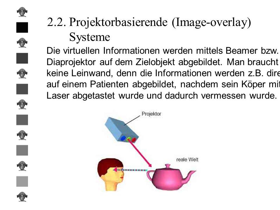 2.2. Projektorbasierende (Image-overlay) Systeme Die virtuellen Informationen werden mittels Beamer bzw. Diaprojektor auf dem Zielobjekt abgebildet. M
