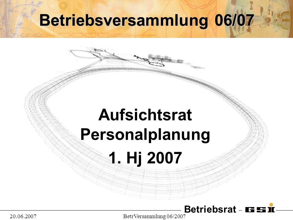 Betriebsrat 20.06.2007BetrVersammlung 06/2007 Betriebsversammlung 06/07 Aufsichtsrat Personalplanung 1.