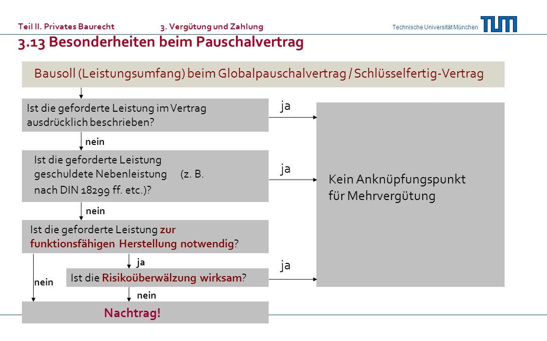 Technische Universität München Teil II. Privates Baurecht 3. Vergütung und Zahlung 3.13 Besonderheiten beim Pauschalvertrag Bausoll (Leistungsumfang)