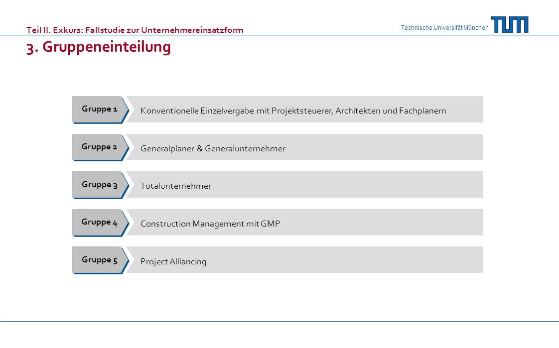 Technische Universität München Teil II. Exkurs: Fallstudie zur Unternehmereinsatzform 3. Gruppeneinteilung Gruppe 1 Konventionelle Einzelvergabe mit P