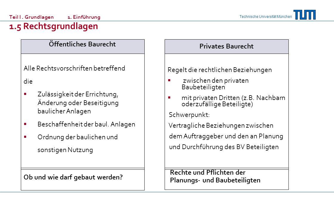 Technische Universität München Teil I. Grundlagen 1. Einführung 1.5 Rechtsgrundlagen Öffentliches Baurecht Alle Rechtsvorschriften betreffend die Zulä