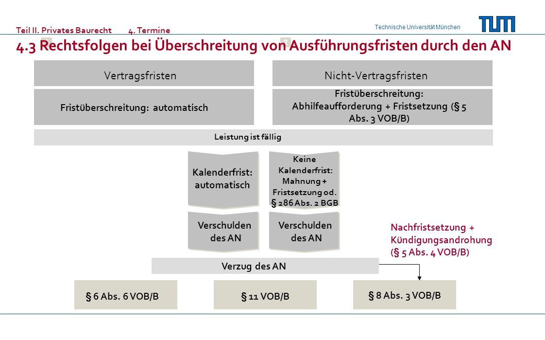 Technische Universität München 1 2 Kalenderfrist: automatisch Verschulden des AN Keine Kalenderfrist: Mahnung + Fristsetzung od. § 286 Abs. 2 BGB Vers