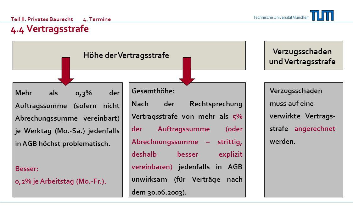 Technische Universität München Teil II. Privates Baurecht 4. Termine 4.4 Vertragsstrafe Verzugsschaden muss auf eine verwirkte Vertrags- strafe angere