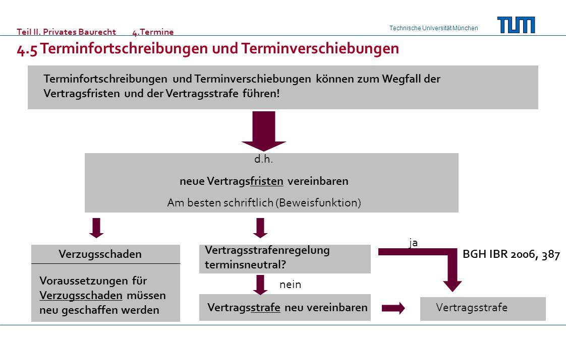 Technische Universität München Teil II. Privates Baurecht 4.Termine 4.5 Terminfortschreibungen und Terminverschiebungen Terminfortschreibungen und Ter