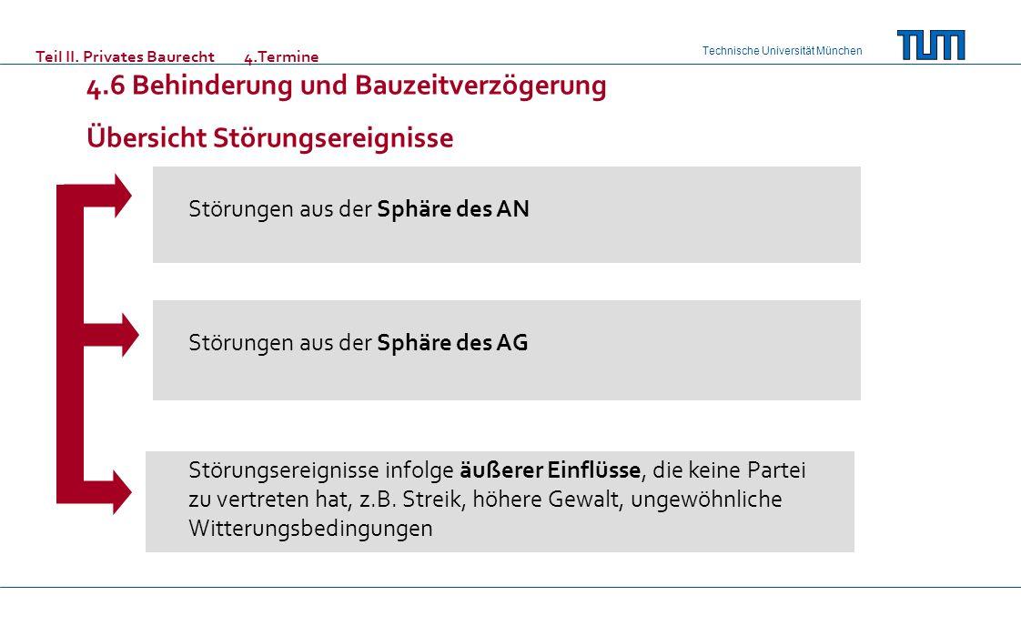 Technische Universität München Teil II. Privates Baurecht 4.Termine 4.6 Behinderung und Bauzeitverzögerung Übersicht Störungsereignisse Störungsereign