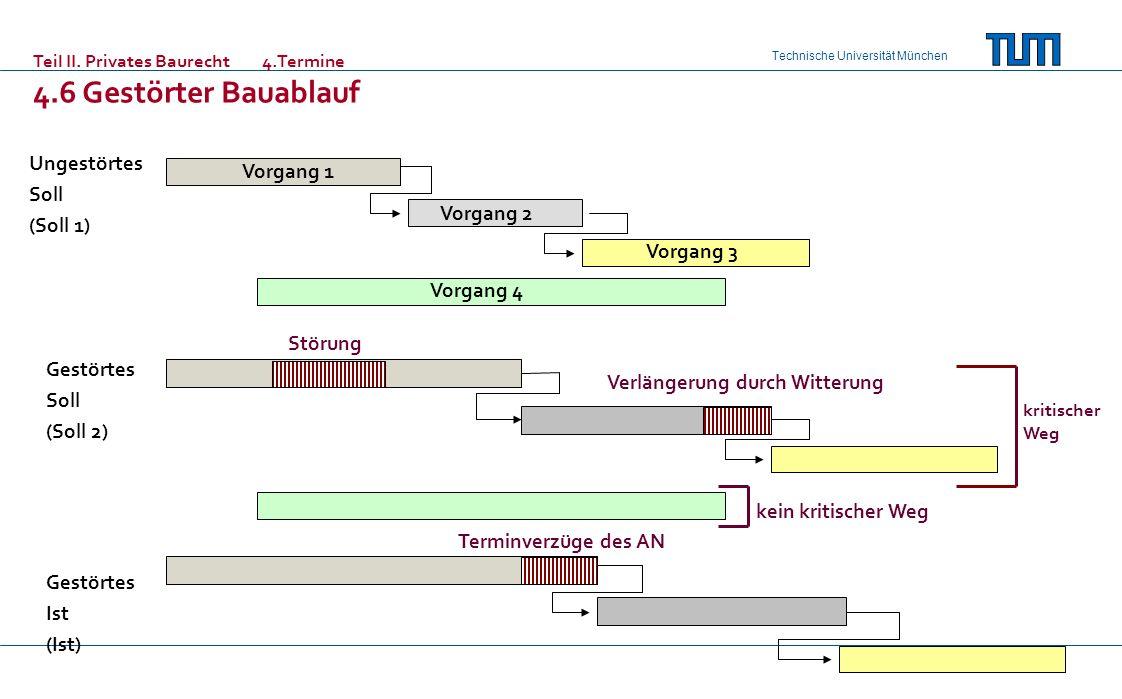 Technische Universität München Teil II. Privates Baurecht 4.Termine 4.6 Gestörter Bauablauf Vorgang 1 Vorgang 2 Vorgang 3 Vorgang 4 Störung Verlängeru