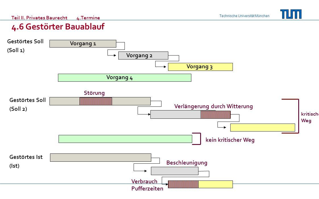 Technische Universität München Teil II. Privates Baurecht 4.Termine 4.6 Gestörter Bauablauf Gestörtes Soll (Soll 1) Gestörtes Soll (Soll 2) Gestörtes
