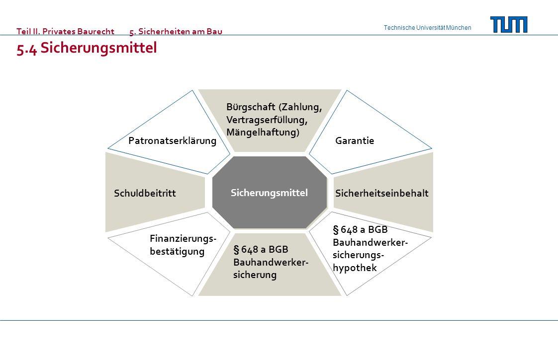 Technische Universität München Sicherungsmittel Teil II. Privates Baurecht5. Sicherheiten am Bau 5.4 Sicherungsmittel Patronatserklärung Schuldbeitrit
