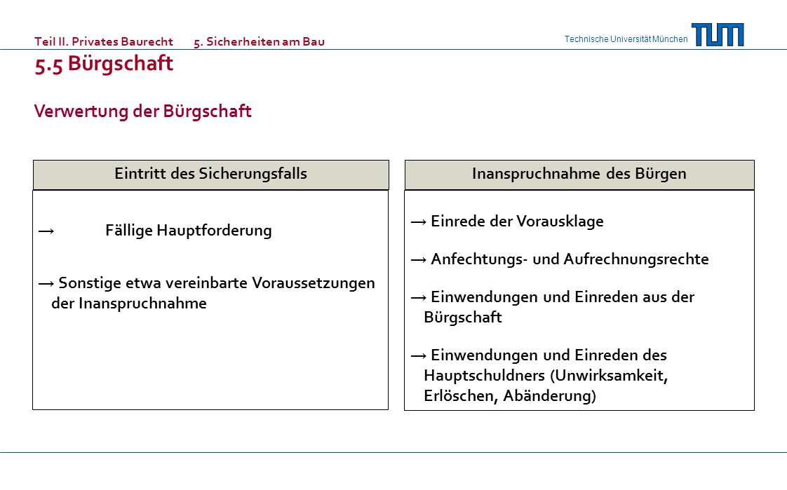 Technische Universität München Teil II. Privates Baurecht5. Sicherheiten am Bau 5.5 Bürgschaft Verwertung der Bürgschaft Eintritt des Sicherungsfalls