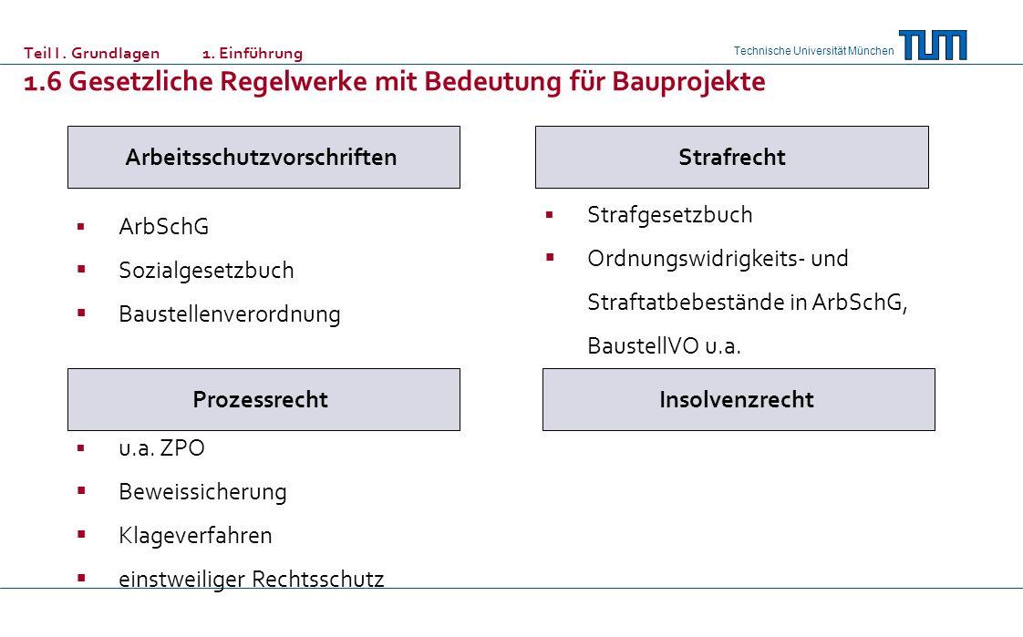 Technische Universität München Arbeitsschutzvorschriften ArbSchG Sozialgesetzbuch Baustellenverordnung Strafrecht Strafgesetzbuch Ordnungswidrigkeits- und Straftatbebestände in ArbSchG, BaustellVO u.a.