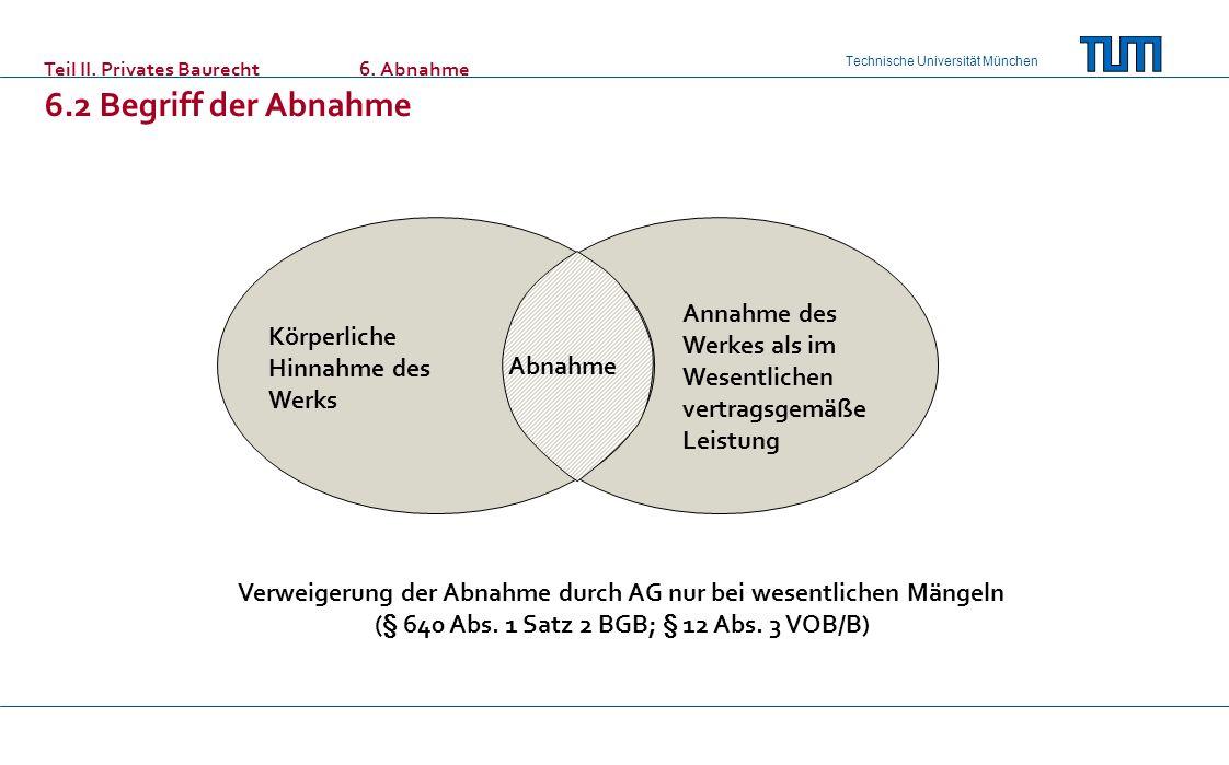 Technische Universität München Körperliche Hinnahme des Werks Annahme des Werkes als im Wesentlichen vertragsgemäße Leistung Abnahme Teil II. Privates