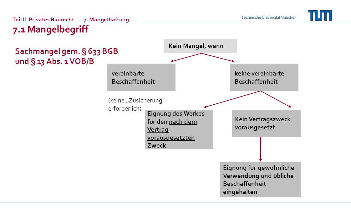 Technische Universität München Teil II. Privates Baurecht7. Mängelhaftung 7.1 Mangelbegriff Kein Mangel, wenn vereinbarte Beschaffenheit keine vereinb