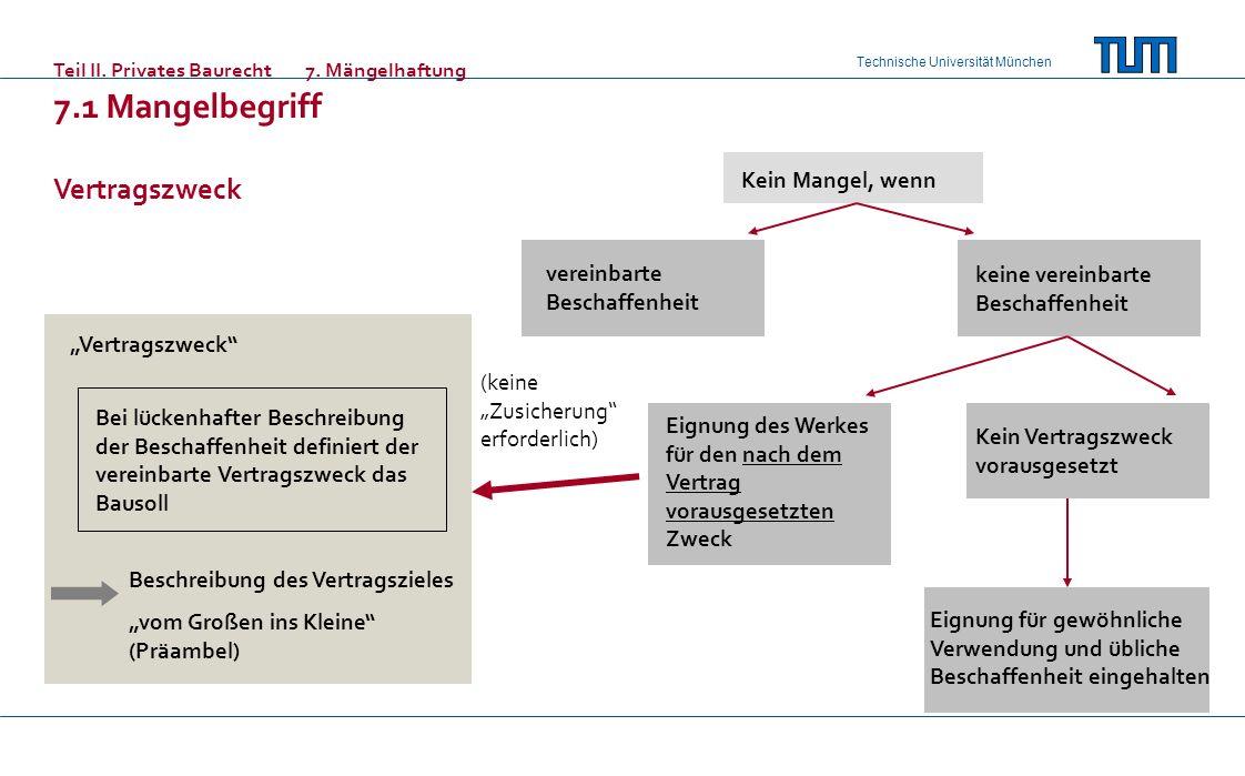 Technische Universität München Teil II. Privates Baurecht7. Mängelhaftung 7.1 Mangelbegriff Vertragszweck Kein Mangel, wenn vereinbarte Beschaffenheit
