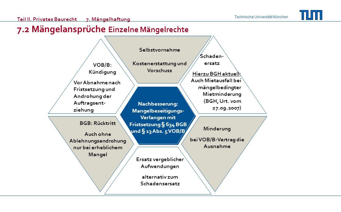 Technische Universität München Nachbesserung: Mangelbeseitigungs- Verlangen mit Fristsetzung § 634 BGB und § 13 Abs. 5 VOB/B Selbstvornahme Kostenerst