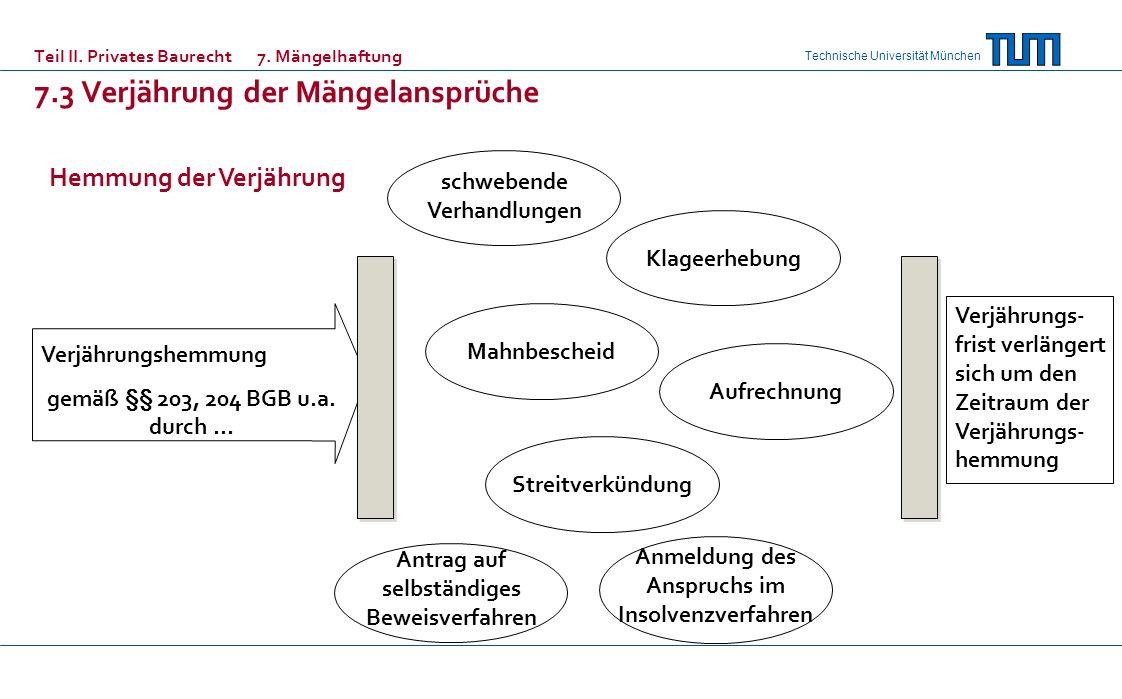 Technische Universität München Teil II. Privates Baurecht 7. Mängelhaftung 7.3 Verjährung der Mängelansprüche schwebende Verhandlungen Klageerhebung M
