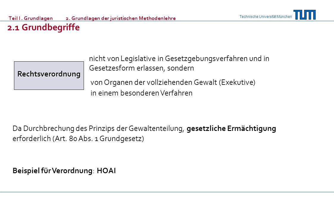 Technische Universität München Teil I. Grundlagen 2. Grundlagen der juristischen Methodenlehre 2.1 Grundbegriffe Rechtsverordnung nicht von Legislativ