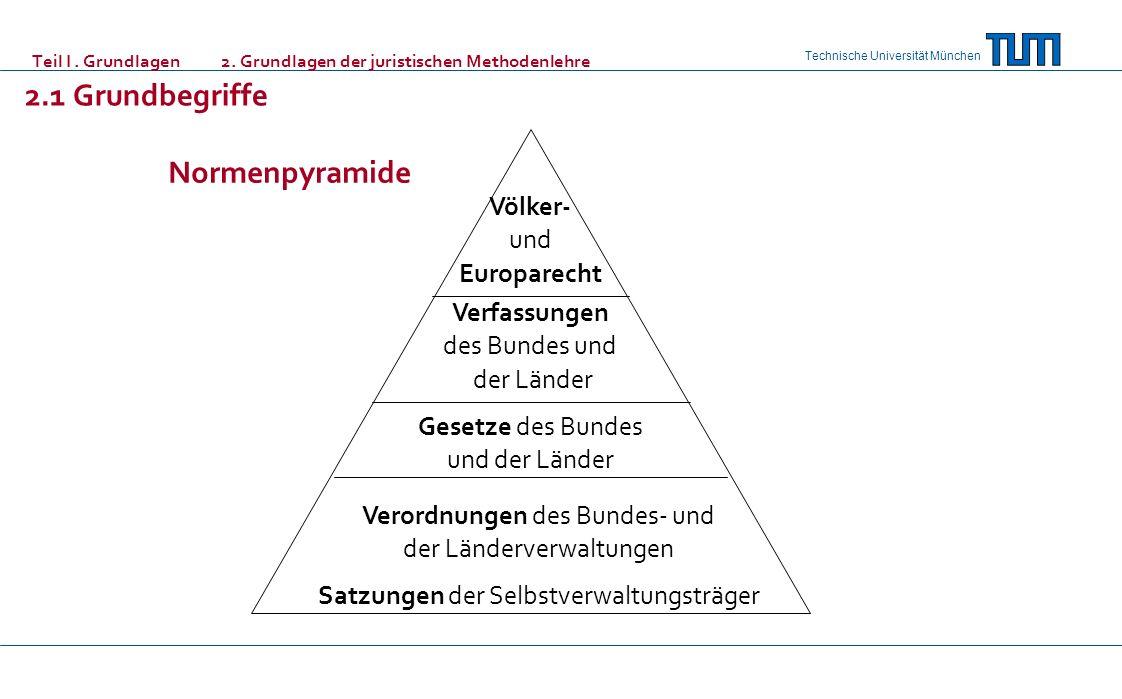 Technische Universität München Teil I. Grundlagen 2. Grundlagen der juristischen Methodenlehre 2.1 Grundbegriffe Normenpyramide Völker- und Europarech