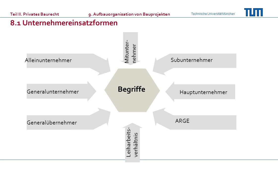 Technische Universität München Teil II. Privates Baurecht 9. Aufbauorganisation von Bauprojekten 8.1 Unternehmereinsatzformen Begriffe Alleinunternehm