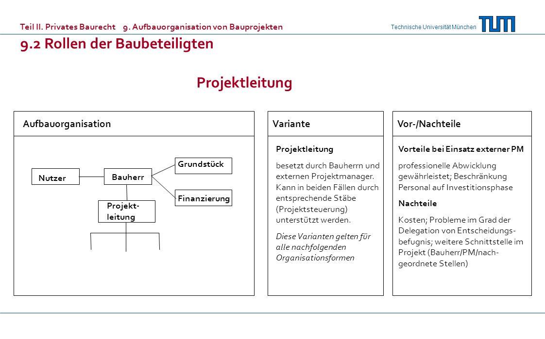 Technische Universität München AufbauorganisationVarianteVor-/Nachteile Projektleitung Nutzer Bauherr Projekt- leitung Grundstück Finanzierung Projektleitung besetzt durch Bauherrn und externen Projektmanager.