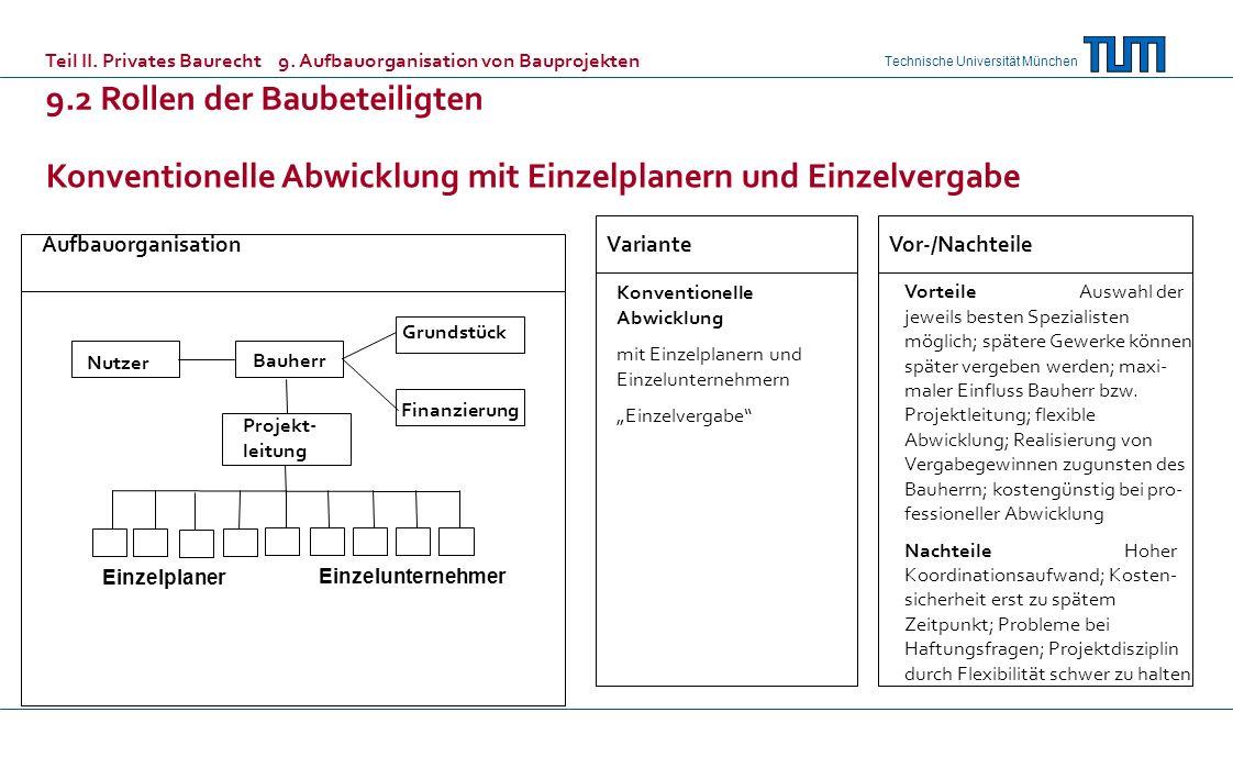 Technische Universität München AufbauorganisationVarianteVor-/Nachteile Konventionelle Abwicklung mit Einzelplanern und Einzelvergabe Nutzer Bauherr P