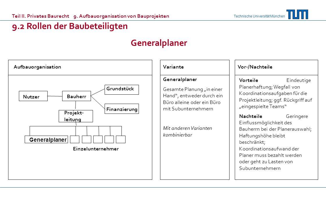 Technische Universität München AufbauorganisationVarianteVor-/Nachteile Generalplaner Nutzer Bauherr Projekt- leitung Grundstück Finanzierung Einzelun