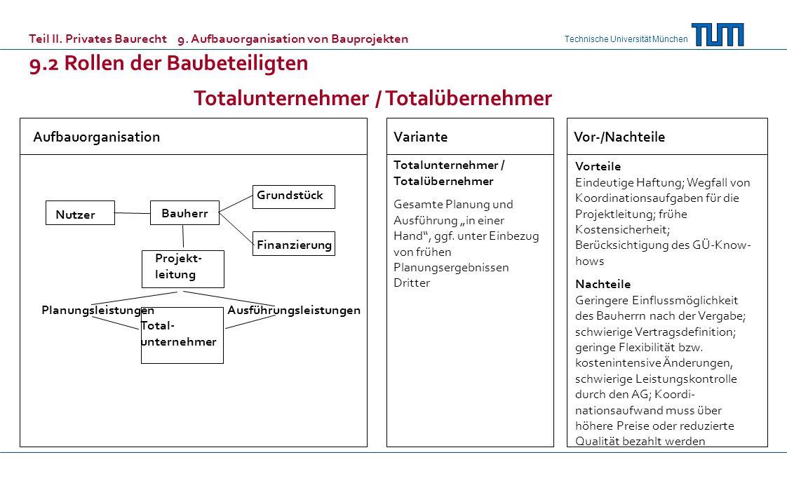 Technische Universität München AufbauorganisationVarianteVor-/Nachteile Totalunternehmer / Totalübernehmer Nutzer Bauherr Projekt- leitung Grundstück Finanzierung Total- unternehmer Totalunternehmer / Totalübernehmer Gesamte Planung und Ausführung in einer Hand, ggf.