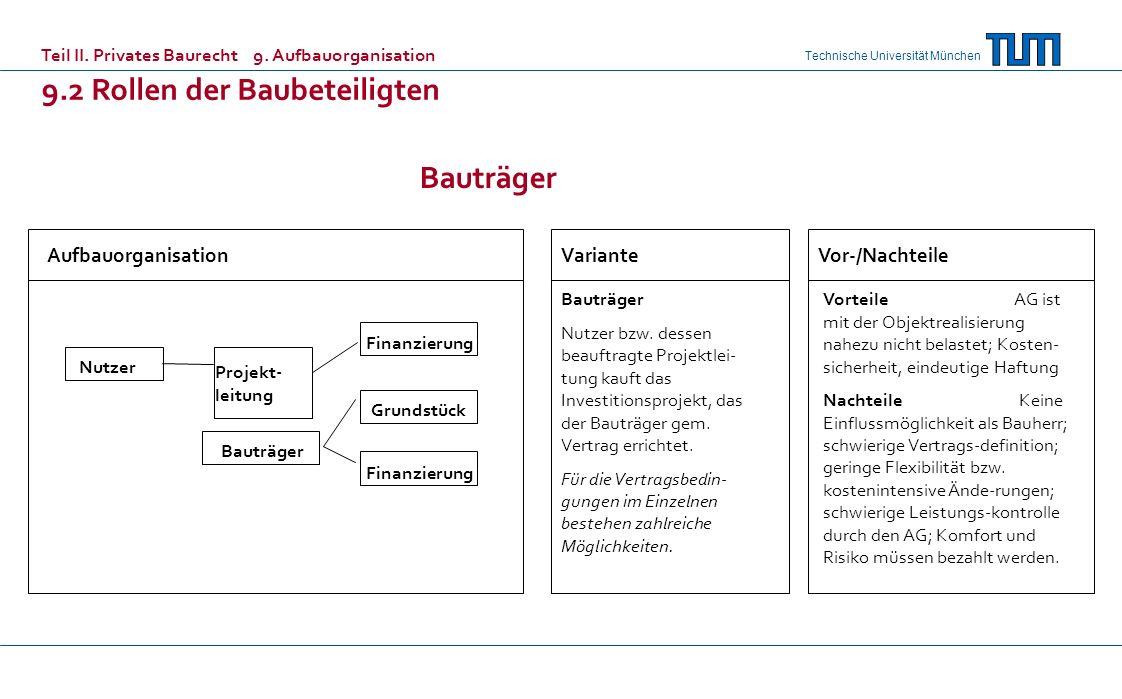 Technische Universität München AufbauorganisationVarianteVor-/Nachteile Bauträger Nutzer Projekt- leitung Bauträger Grundstück Finanzierung Bauträger Nutzer bzw.
