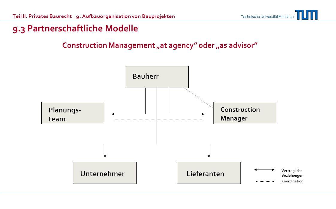 Technische Universität München Teil II. Privates Baurecht 9. Aufbauorganisation von Bauprojekten 9.3 Partnerschaftliche Modelle Construction Managemen