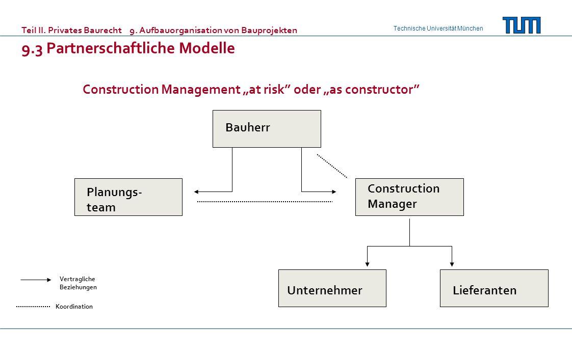 Technische Universität München Bauherr Planungs- team Construction Manager UnternehmerLieferanten Vertragliche Beziehungen Koordination Teil II. Priva