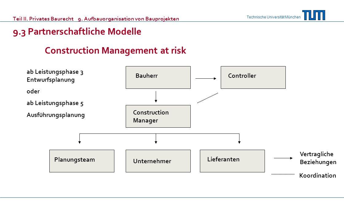 Technische Universität München BauherrController Construction Manager Planungsteam Unternehmer Lieferanten ab Leistungsphase 3 Entwurfsplanung oder ab Leistungsphase 5 Ausführungsplanung Vertragliche Beziehungen Koordination Teil II.