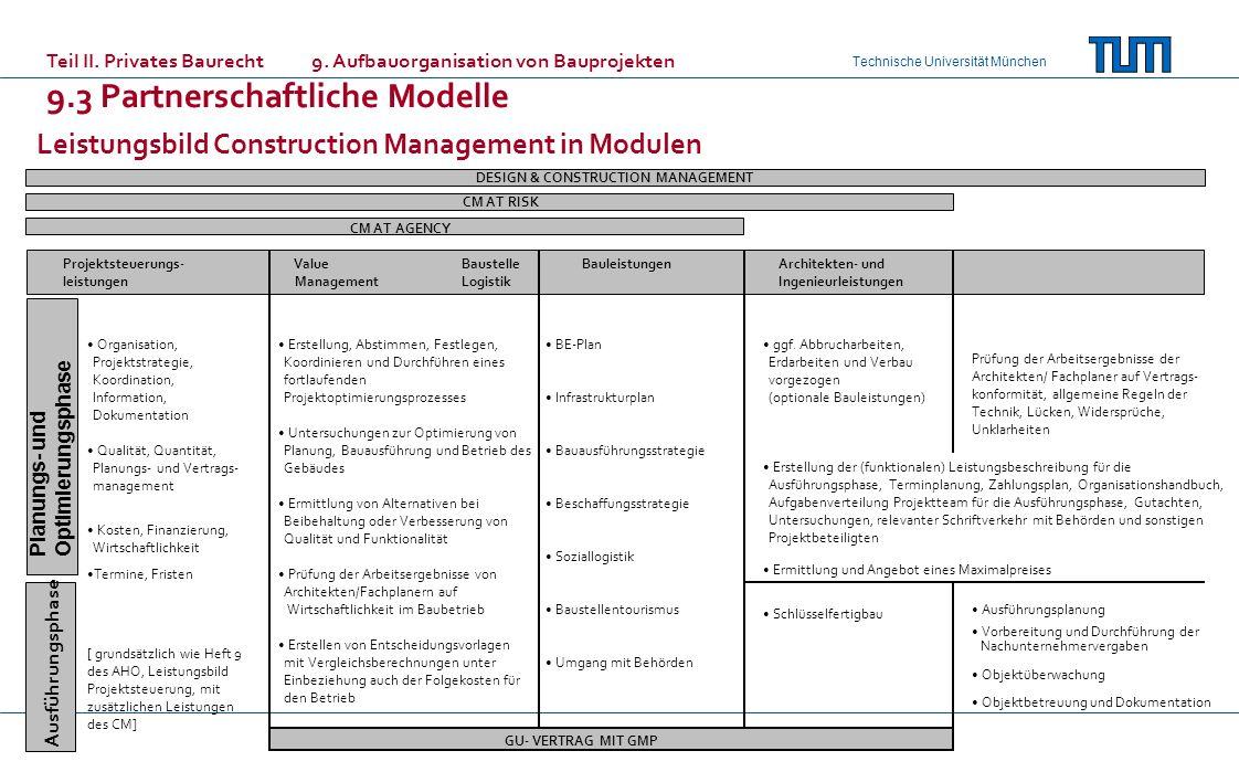 Technische Universität München Leistungsbild Construction Management in Modulen DESIGN & CONSTRUCTION MANAGEMENT CM AT RISK CM AT AGENCY Planungs- und