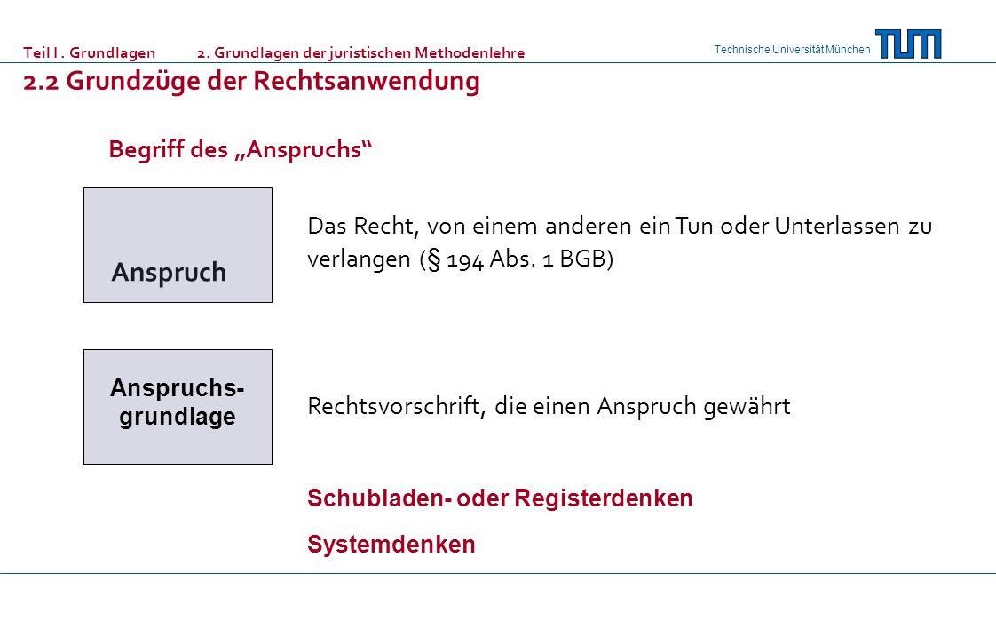 Technische Universität München Teil I. Grundlagen 2. Grundlagen der juristischen Methodenlehre 2.2 Grundzüge der Rechtsanwendung Begriff des Anspruchs