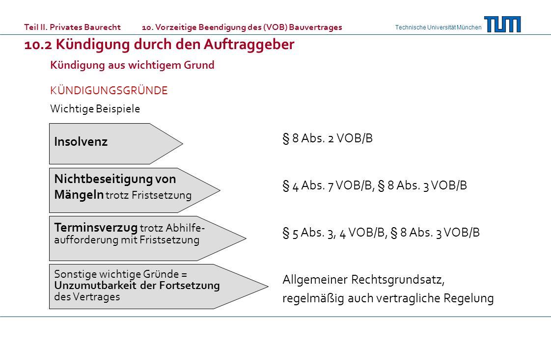 Technische Universität München Kündigung aus wichtigem Grund KÜNDIGUNGSGRÜNDE Wichtige Beispiele Teil II. Privates Baurecht 10. Vorzeitige Beendigung