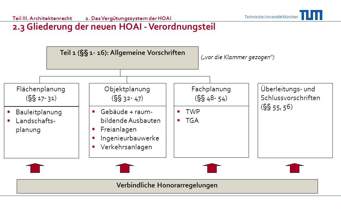 Technische Universität München Teil 1 (§§ 1- 16): Allgemeine Vorschriften Flächenplanung (§§ 17- 31) Bauleitplanung Landschafts- planung Objektplanung (§§ 32- 47) Gebäude + raum- bildende Ausbauten Freianlagen Ingenieurbauwerke Verkehrsanlagen Fachplanung (§§ 48- 54) TWP TGA Überleitungs- und Schlussvorschriften (§§ 55, 56) Verbindliche Honorarregelungen (vor die Klammer gezogen) Teil III.