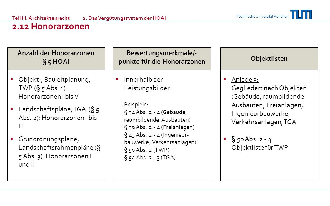 Technische Universität München Anzahl der Honorarzonen § 5 HOAI Objekt-, Bauleitplanung, TWP (§ 5 Abs. 1): Honorarzonen I bis V Landschaftspläne, TGA