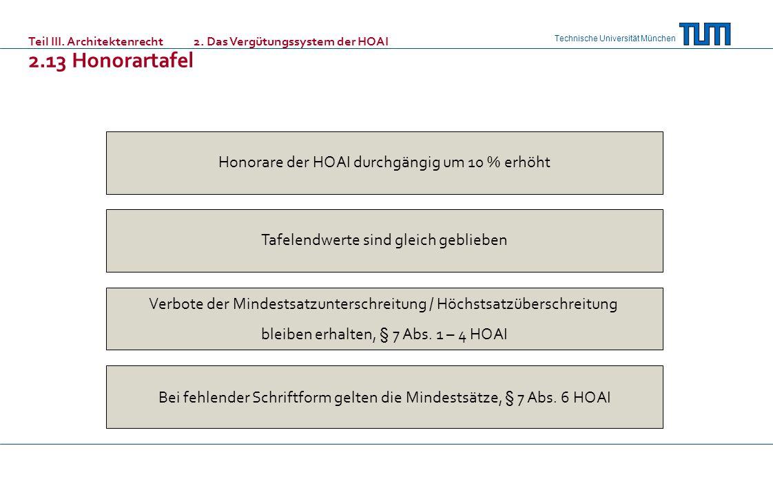 Technische Universität München Honorare der HOAI durchgängig um 10 % erhöht Verbote der Mindestsatzunterschreitung / Höchstsatzüberschreitung bleiben erhalten, § 7 Abs.
