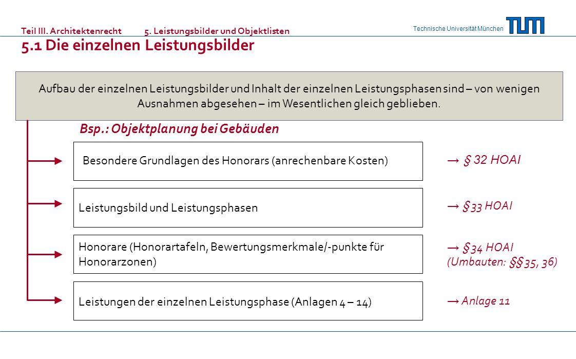 Technische Universität München Honorare (Honorartafeln, Bewertungsmerkmale/-punkte für Honorarzonen) Leistungsbild und Leistungsphasen Aufbau der einzelnen Leistungsbilder und Inhalt der einzelnen Leistungsphasen sind – von wenigen Ausnahmen abgesehen – im Wesentlichen gleich geblieben.