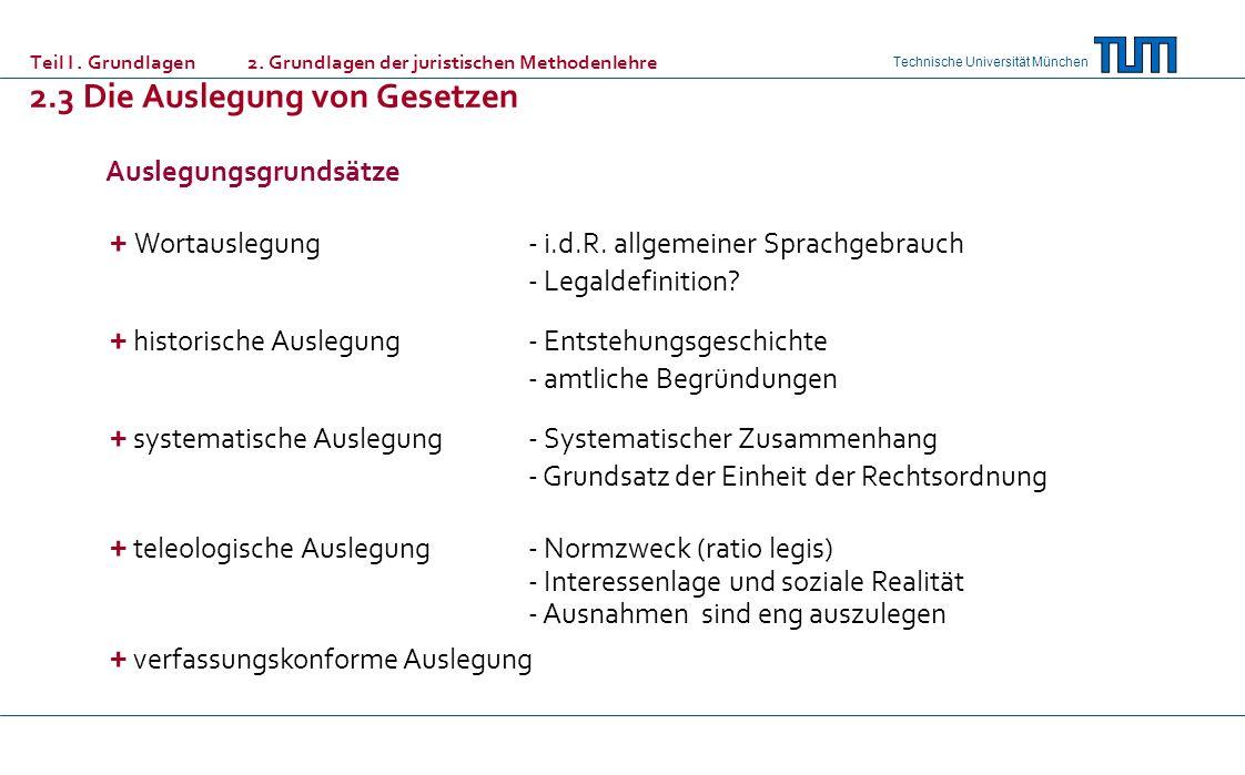 Technische Universität München Teil I. Grundlagen 2. Grundlagen der juristischen Methodenlehre 2.3 Die Auslegung von Gesetzen Auslegungsgrundsätze + W
