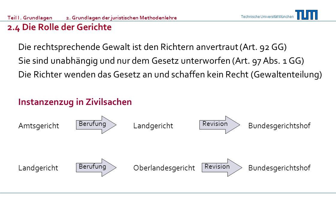 Technische Universität München Teil I. Grundlagen 2. Grundlagen der juristischen Methodenlehre 2.4 Die Rolle der Gerichte Die rechtsprechende Gewalt i