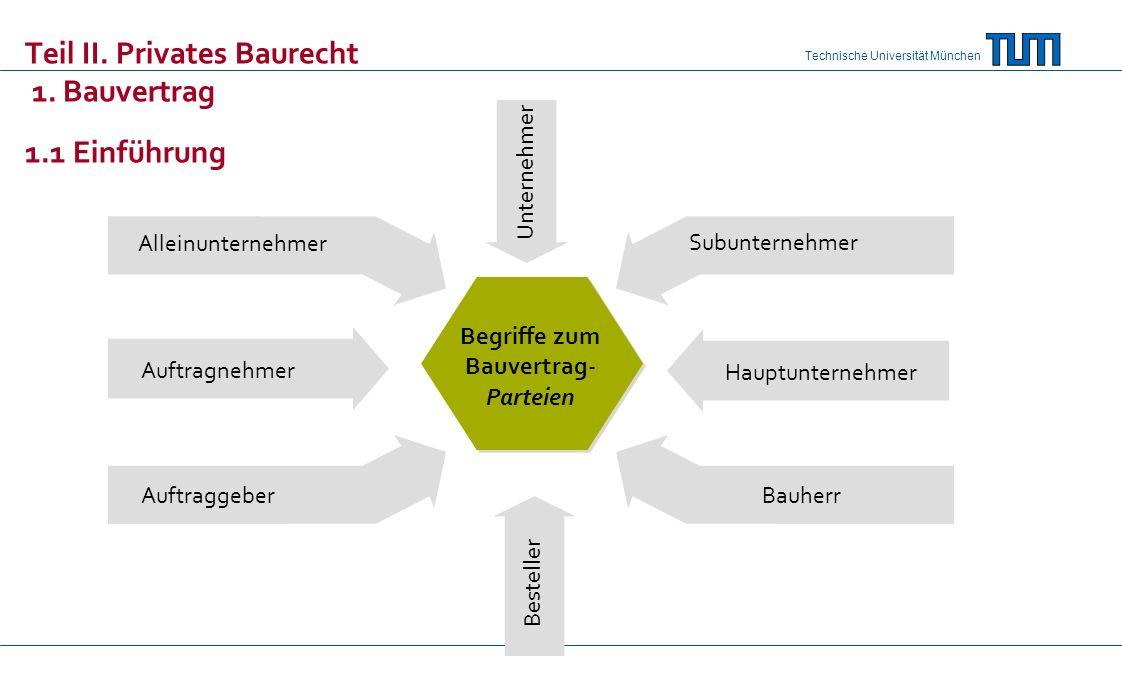 Technische Universität München Teil II. Privates Baurecht 1. Bauvertrag 1.1 Einführung Begriffe zum Bauvertrag- Parteien Alleinunternehmer Auftraggebe