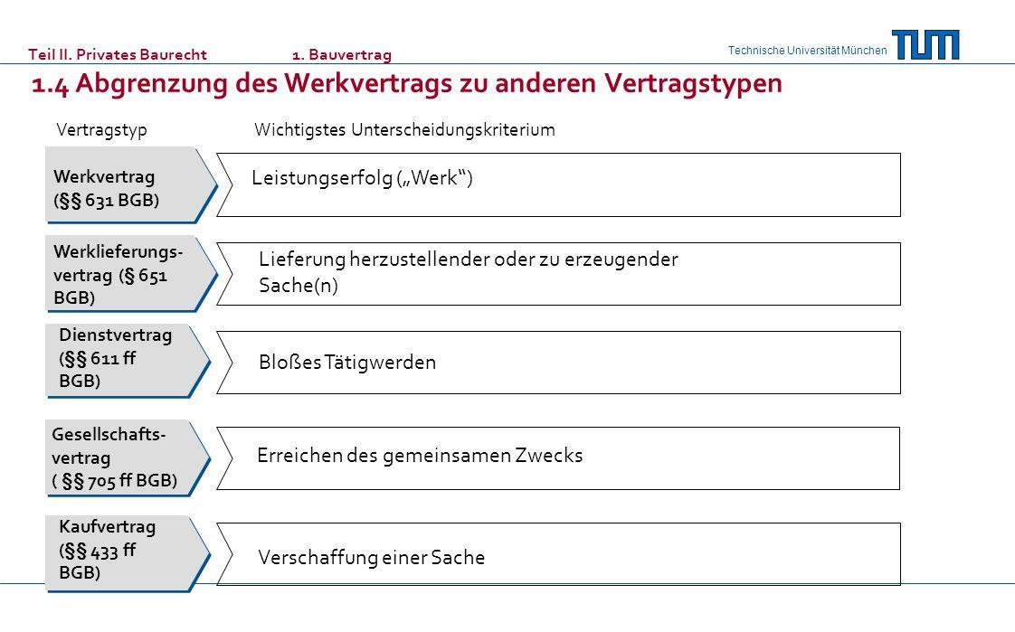 Technische Universität München Teil II. Privates Baurecht 1. Bauvertrag 1.4 Abgrenzung des Werkvertrags zu anderen Vertragstypen VertragstypWichtigste