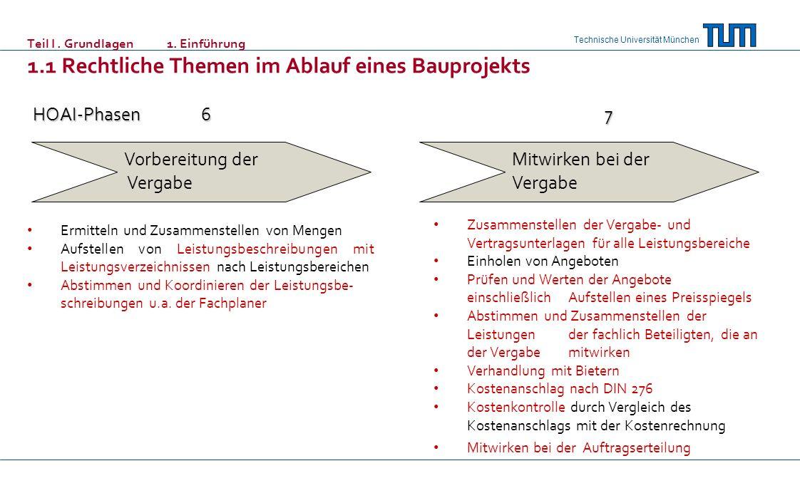 Technische Universität München Ermitteln und Zusammenstellen von Mengen Aufstellen von Leistungsbeschreibungen mit Leistungsverzeichnissen nach Leistungsbereichen Abstimmen und Koordinieren der Leistungsbe- schreibungen u.a.