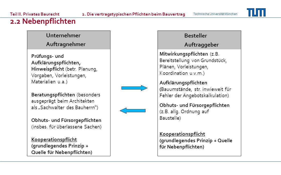 Technische Universität München Unternehmer Auftragnehmer Besteller Auftraggeber Mitwirkungspflichten (z.B. Bereitstellung von Grundstück, Plänen, Vorl