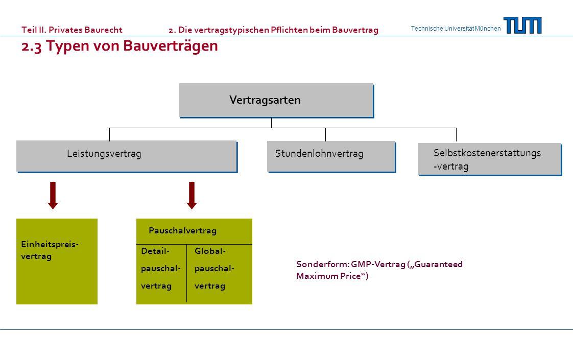 Technische Universität München Teil II. Privates Baurecht 2. Die vertragstypischen Pflichten beim Bauvertrag 2.3 Typen von Bauverträgen Vertragsarten