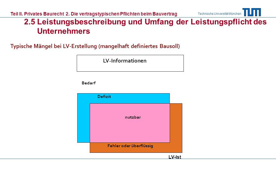 Technische Universität München Typische Mängel bei LV-Erstellung (mangelhaft definiertes Bausoll) Teil II. Privates Baurecht 2. Die vertragstypischen